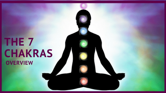 Ask Michelle - The 7 Chakras - An Overview